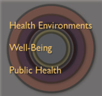 Health Environments, Well_being, Public Health